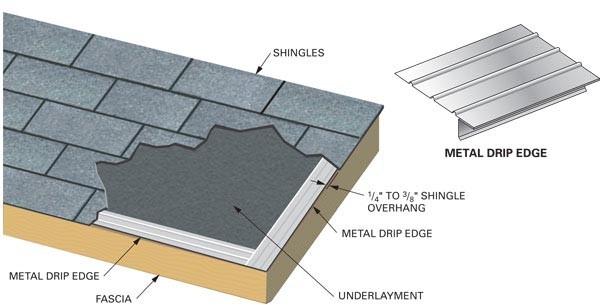 Ngói mái betong nào tốt
